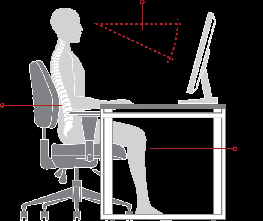 posição ergnomica cadeira de escritório