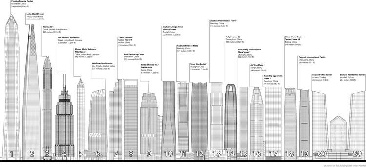 design skyline